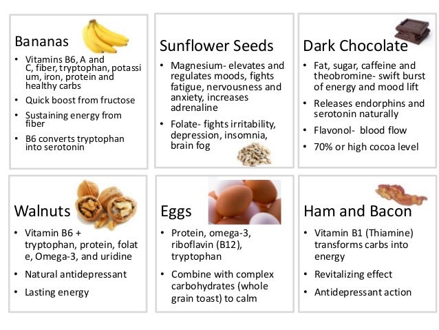 Grain Brain Food List