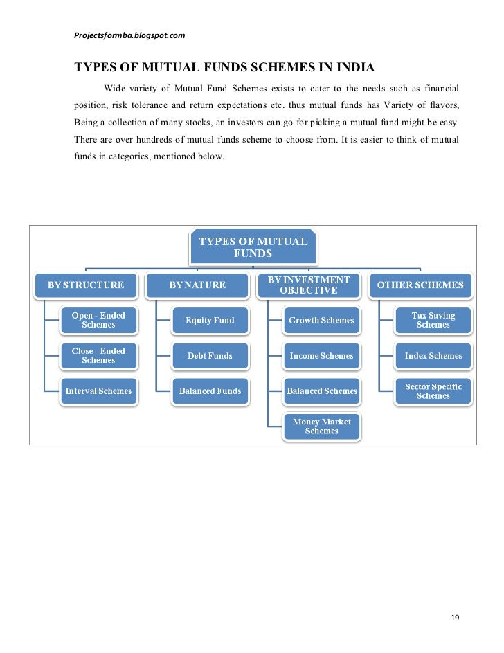 thesis on mutual funds At another level, mutual funds can be classified as either institutional or retail funds morningstar defines institutional funds as funds initially purchasing a minimum of $100,000 or more, or as funds stating that it has been designed for institutional investors.