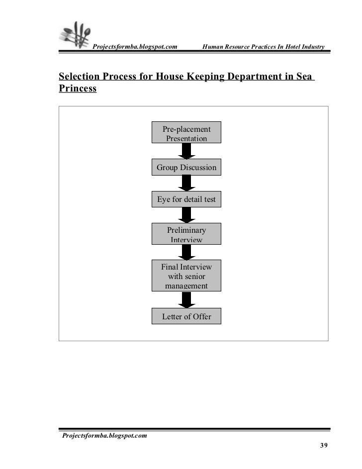 project report on hr practices in hotel industry pdf