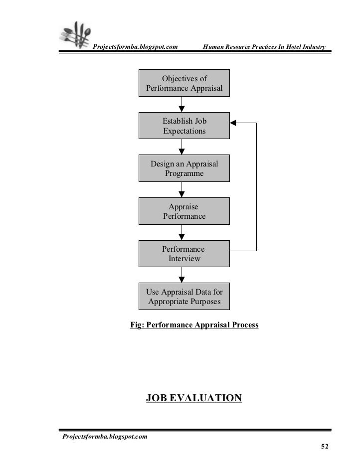 dissertation service quality hospitality industry 16 disposition of thesis figure 1 measuring service quality using servqual according to johns, (1999, p954), a service could mean an industry.
