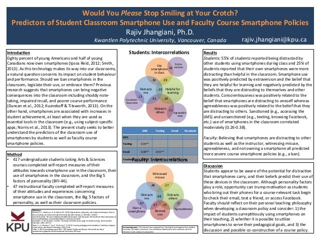 Would you Please Stop Smiling at your crotch? Predictors of Student Classroom smartphone Use and faculty course smartphone policies