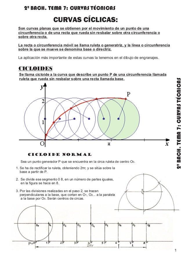 2º BACH. TEMA 7: CURVAS TÉCNICAS                          CURVAS CÍCLICAS: Son curvas planas que se obtienen por el movimi...