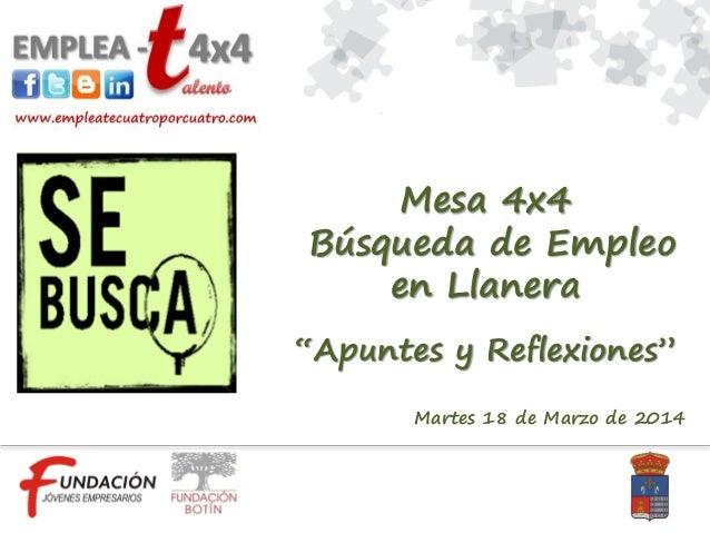 Apuntes y reflexiones Mesa Búsqueda de Empleo en Lugo de Llanera