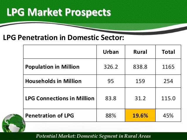 lpg market prospects in india Study on butane market by infinium global research is comprehensive presentation of qualitative and quantitative research to identify key trends, growth prospects, drivers, restraints and opportunities in the global market.