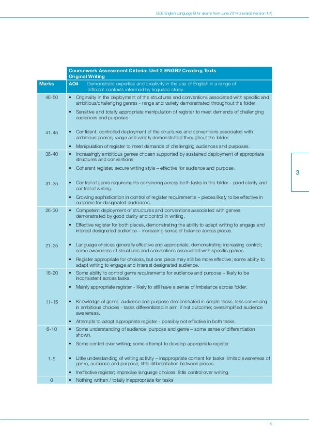 Aqa A2 History Coursework Word Limit Definition - image 6