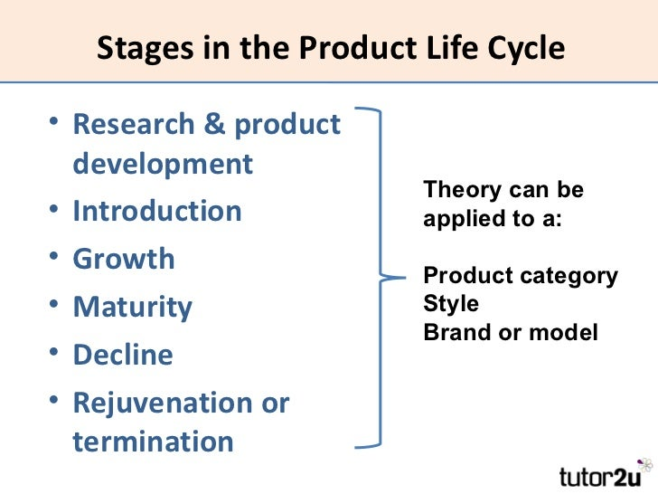 marketing implications of product life cycle Definition and stages of plc | marketing management advertisements: product life-cycle: the concept of product life-cycle has several implications.