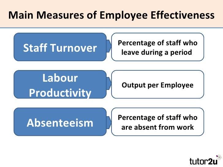 Aqa bus2-peopleworkforceeffectiveness
