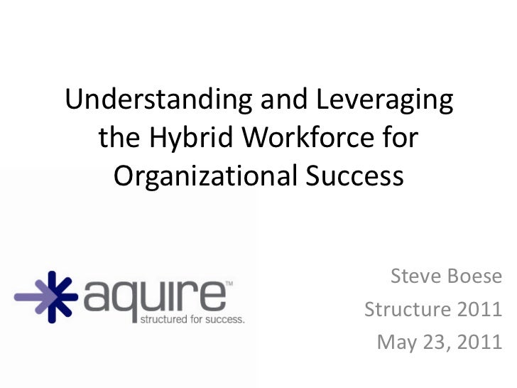 Understanding and Leveraging the Hybrid Workforce for Organizational Success<br />Steve Boese<br />Structure 2011<br />May...