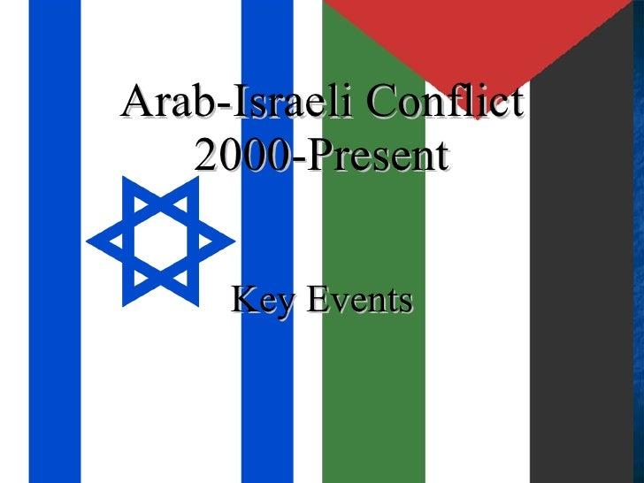 palestine argumentative essay
