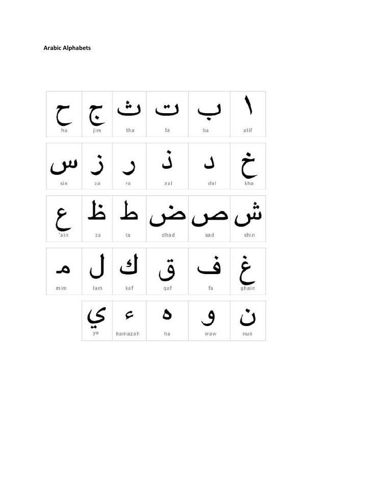 Arabic Alphabet A Z | www.pixshark.com - Images Galleries ...