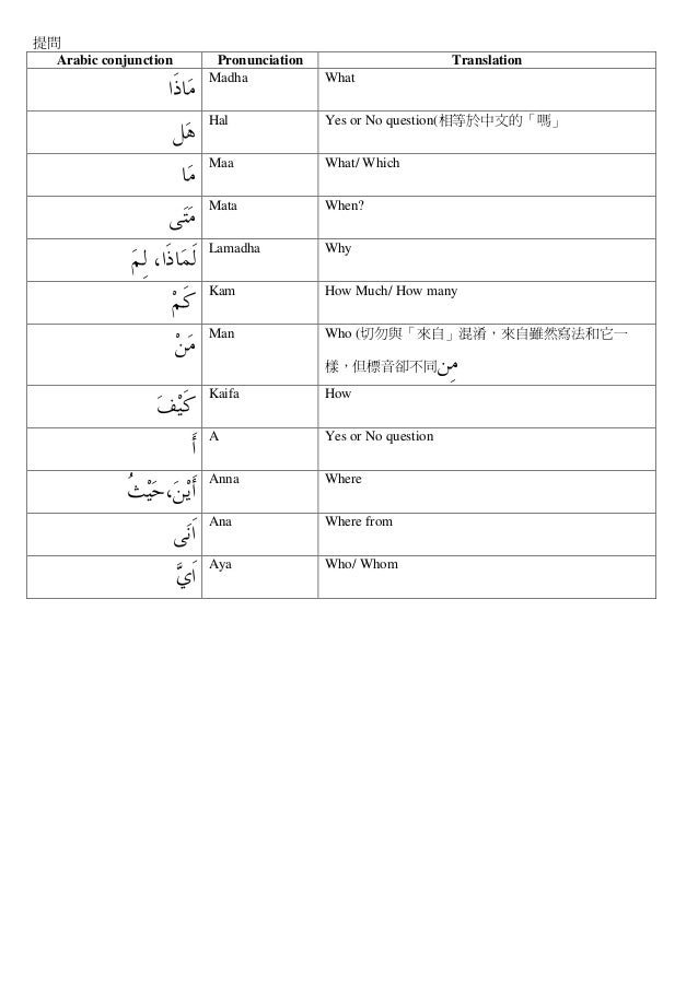 Arabic connection words