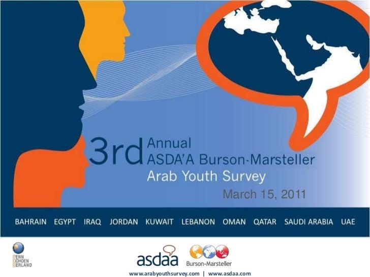 Third Annual ASDA'A Burson-Marsteller Arab Youth Survey