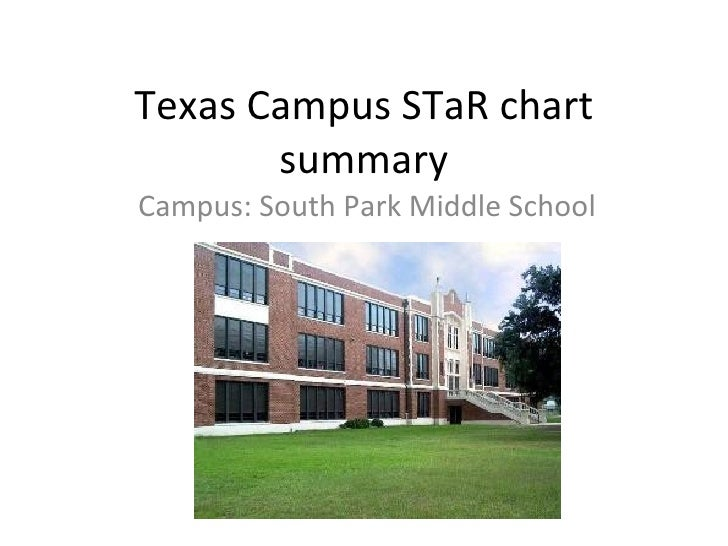 Texas Campus STaR chart summary Campus: South Park Middle School