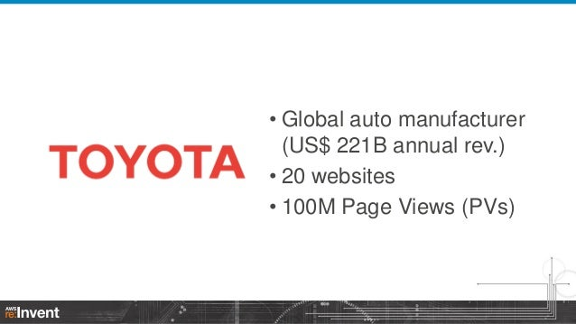 toyota case study questions and answers This blog features the most frequently asked devops interview questions & answers that  top devops interview questions  explain with a use case where devops.