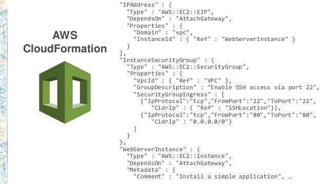 Arc401 reinvent developers io for Cloudformation template generator