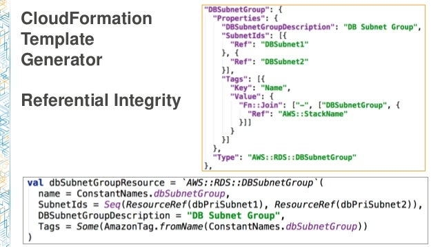 Arc401 reinvent developersio for Cloudformation template generator