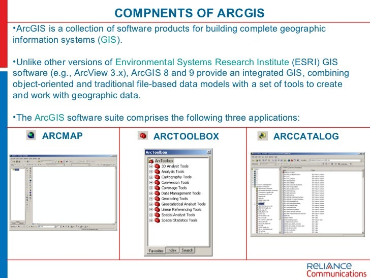 COMPNENTS OF ARCGIS <ul><li>ArcGIS is a collection of software products for building complete geographic information syste...
