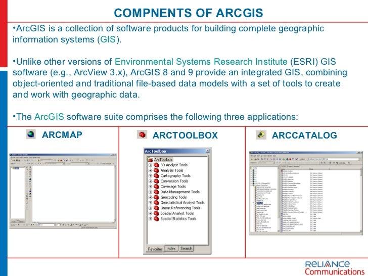 Arcgis training day_1