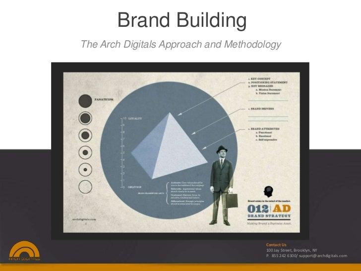 Arch Digitals Brand Strategy