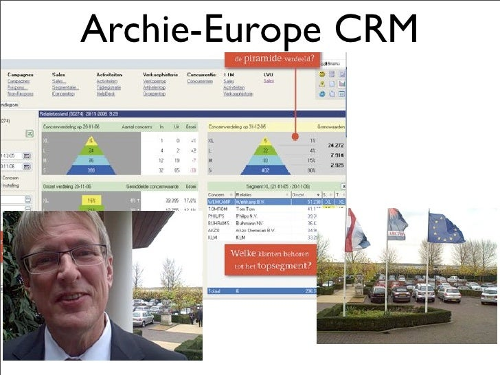 Archie-Europe connected CRM