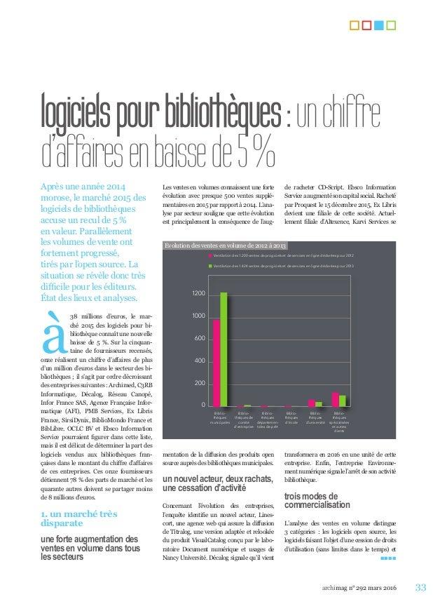 33archimag n° 292 mars 2016 logicielspourbibliothèques:unchiffre d'affairesenbaissede5% Après une année2014 morose, le ...