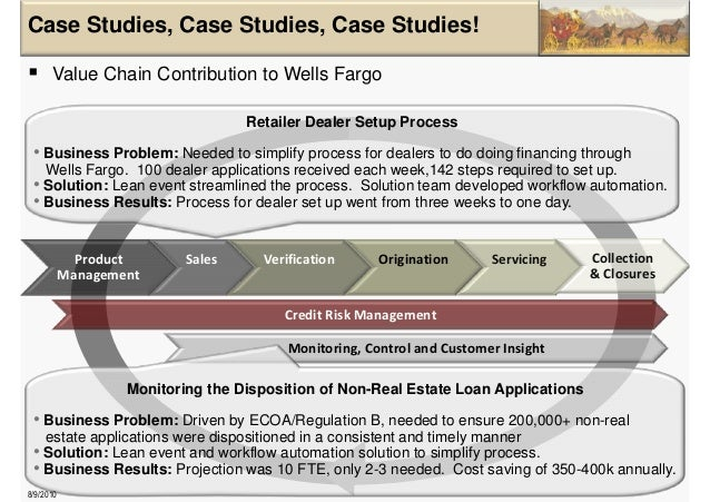wells fargo bank value chain analysis Porter's five forces model and value chain diagram  de/3/17415388-1/ebook/strategic-analysis-deutsche- bankhtml  .