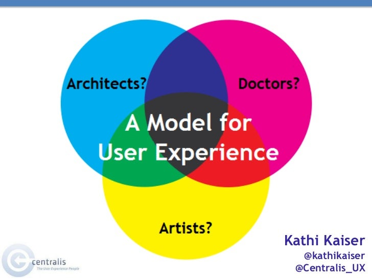 Architects, Doctors, Artists? A Model for User Experience