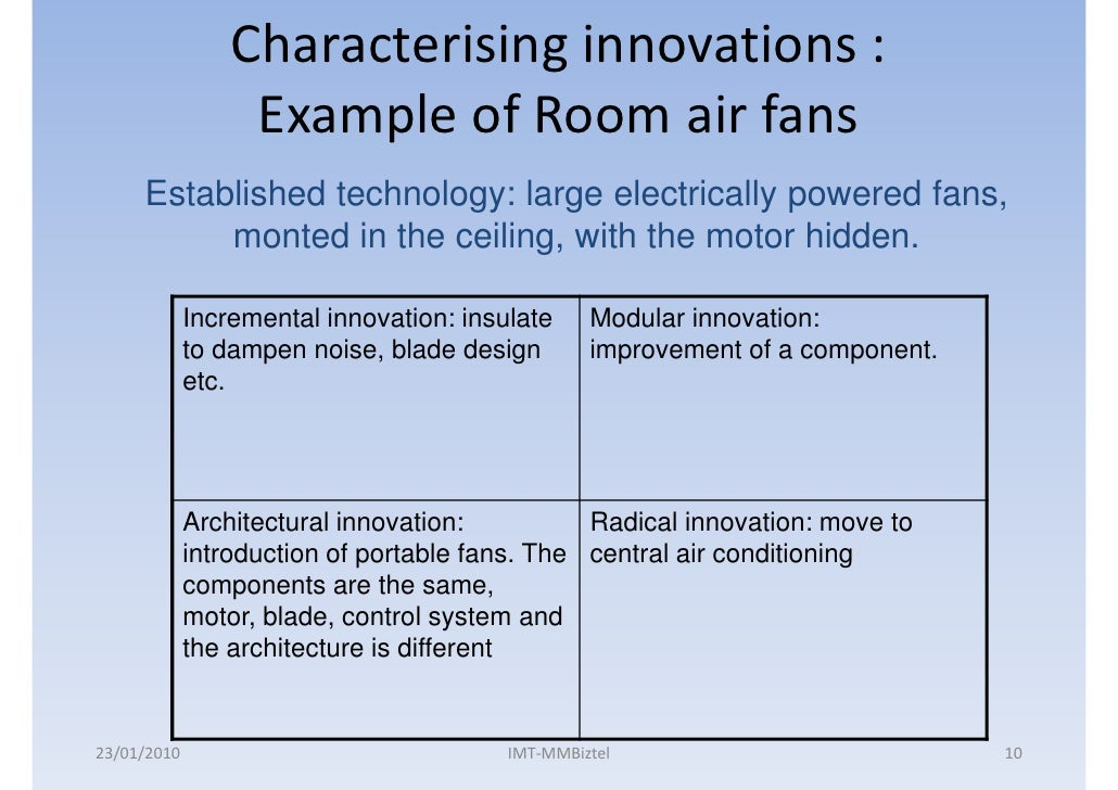 Lecture IMTelkom MM Biztel Architectural Innovation
