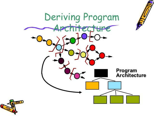Architecture Design In Software Engineering