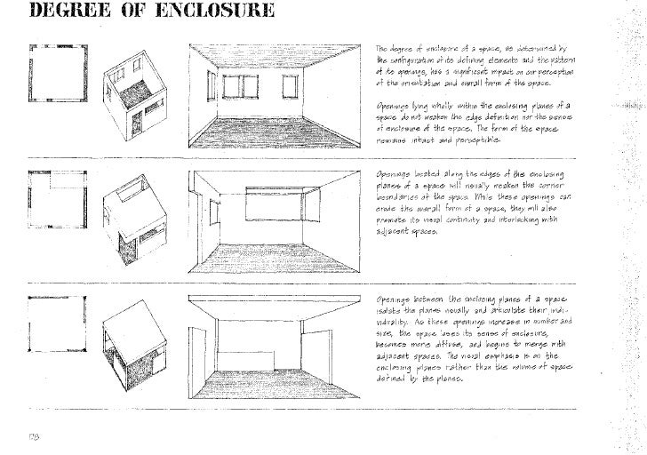 Architecture form space order for Form space and design architects