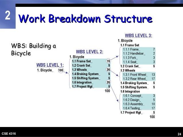 Architecture Presentation 8