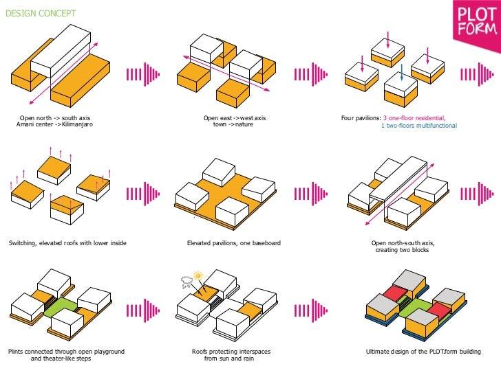 Architecture presentation transit houses for Architectural design concept sheet
