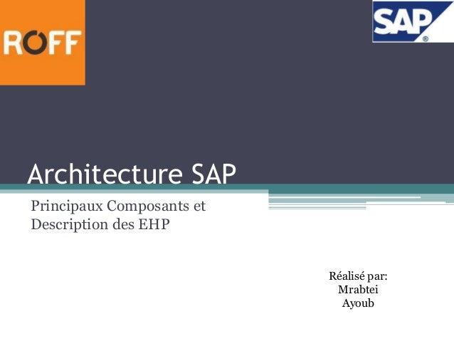 Architecture SAP  Principaux Composants et  Description des EHP  Réalisé par:  Mrabtei  Ayoub