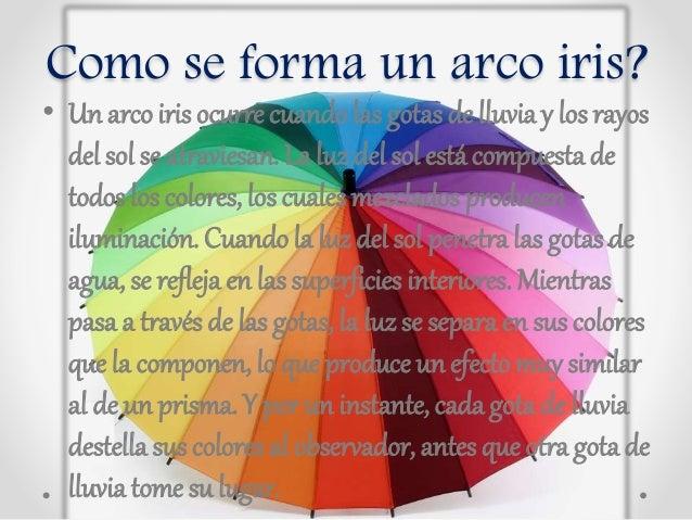 Arcoiris - Como se tapiza un cabecero ...