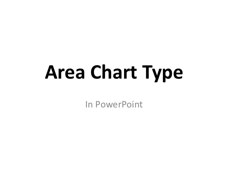 Area Charts<br />