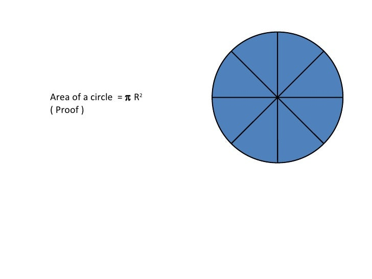 Area of a circle  =    R 2   ( Proof )