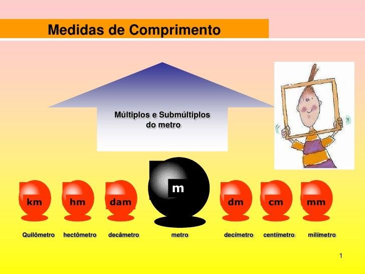 1<br />m<br />km<br />hm<br />dam<br />dm<br />cm<br />mm<br />Medidasde Comprimento<br />Múltiplos e Submúltiplos<br /> d...