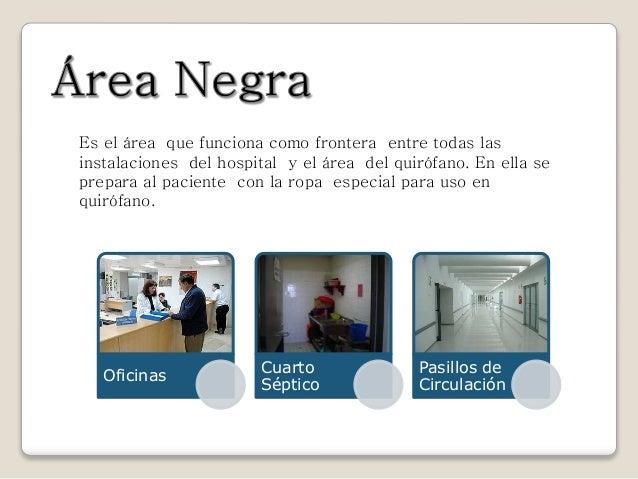 Areas quirurgicas for Cuarto quirurgico