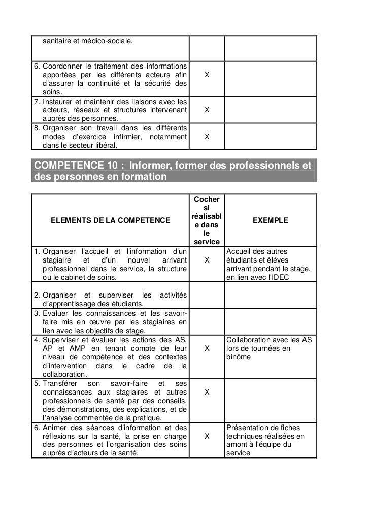 aressad  charte