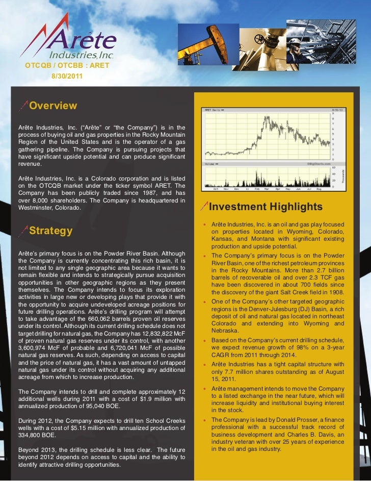 Arete Industries Fact Sheet (OTCQB:ARET)