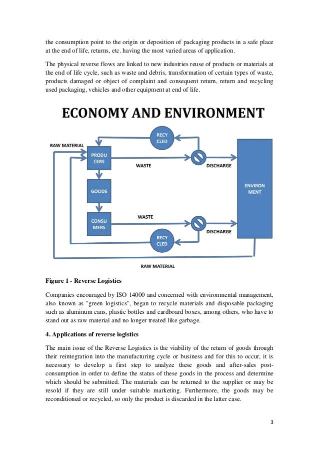 the application of logistic approach to the management of reverse flows Companies' approach to reverse flows  for the measurement of reverse flows, although their application in  approach to reverse flows management:.