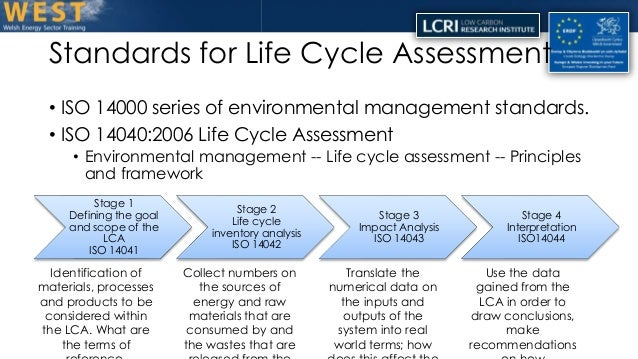 critical appraisal of life cycle assessment Disaggregating the electricity sector of china's input–output table for improved environmental life-cycle assessment  a critical appraisal adam rose et al.