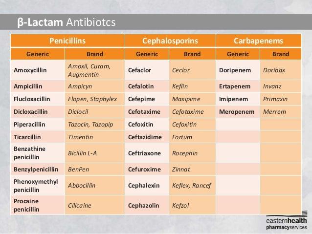 Drug List for Sulfa Allergy | LIVESTRONG.COM