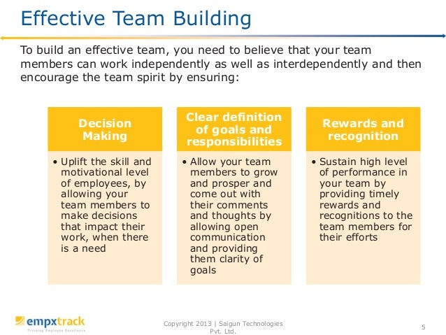 how to build an effective team An effective team is committed to completing its goal by using the team's resources it does not mean that as individuals the people that make up the team share the same point of view or are all.