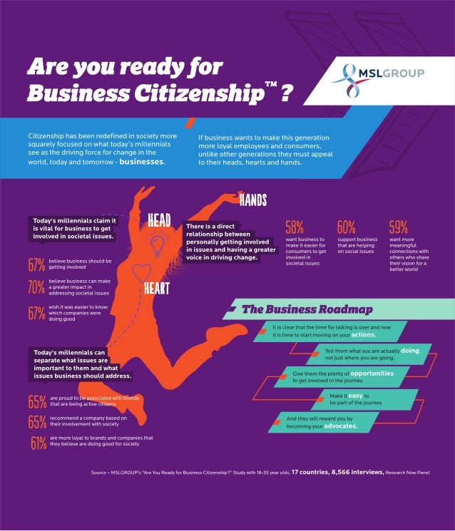 Are you ready for Business Citizenship?