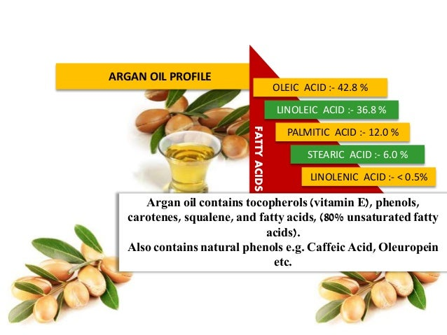 Natural Vitamin E Oil Benefits