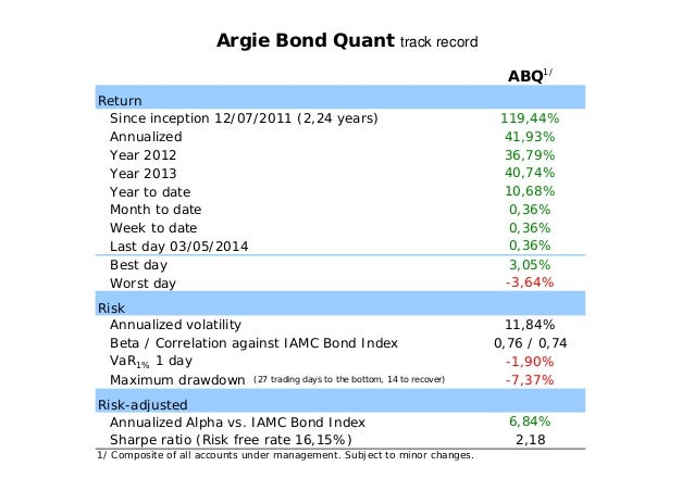 Argie Bond Quant track record ABQ1/ Return Since inception 12/07/2011 (2,24 years) Annualized Year 2012 Year 2013 Year to ...