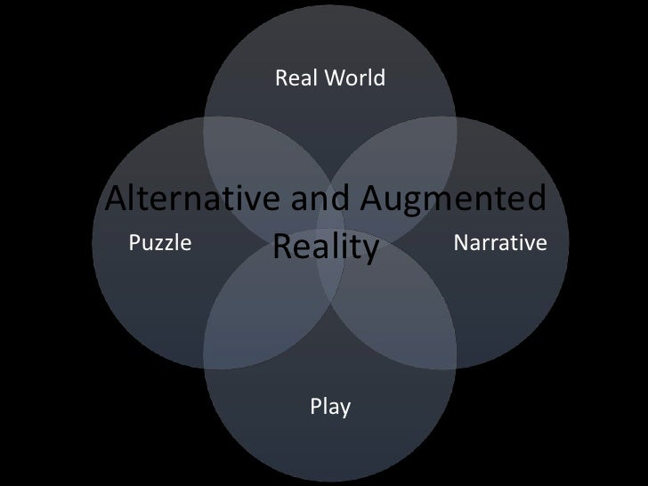 Alternative and Augmented Reality<br />