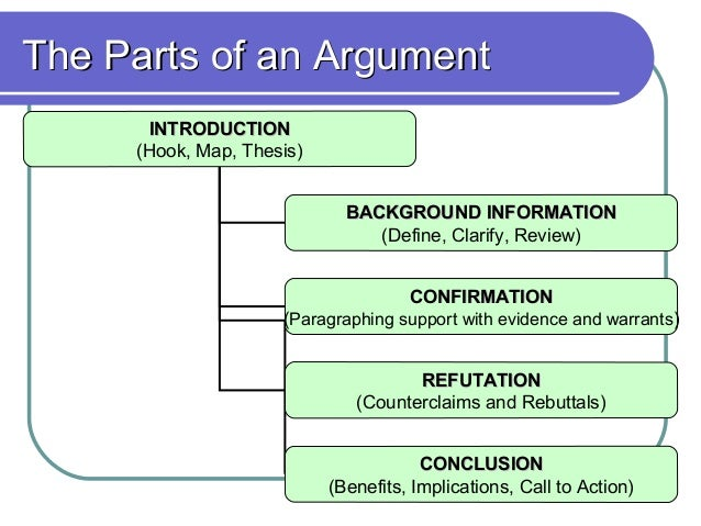 parts of a good argumentative essay The main parts (or sections) to an essay are the intro, body, and conclusion in a   include substantial examples and evidence to support your argument and.