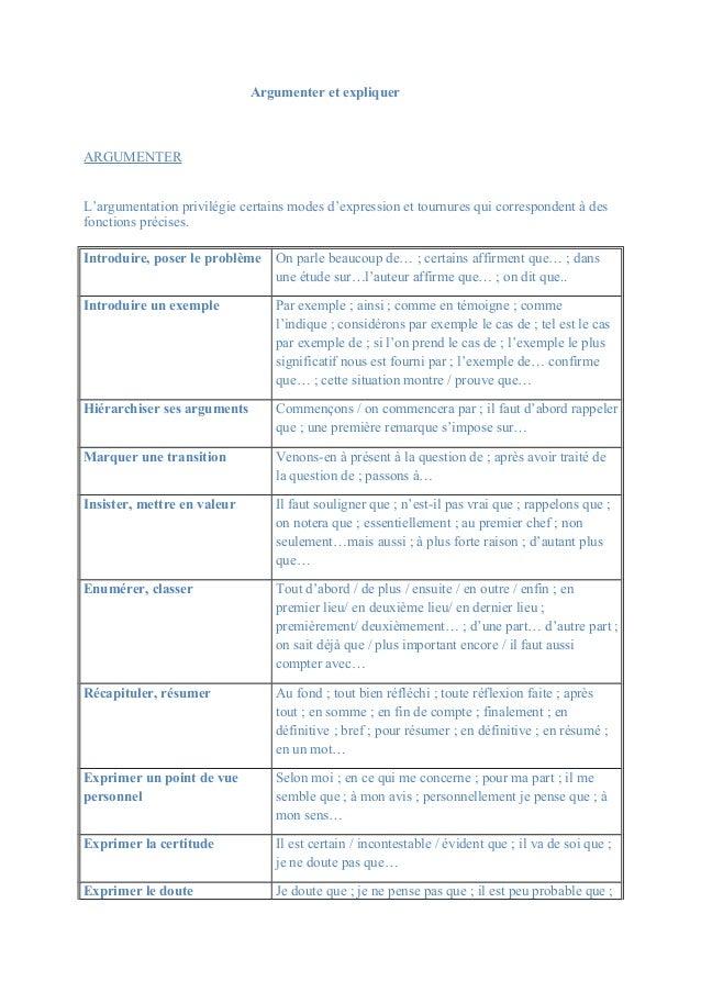 Argumenter et expliquer ARGUMENTER L'argumentation privilégie certains modes d'expression et tournures qui correspondent à...